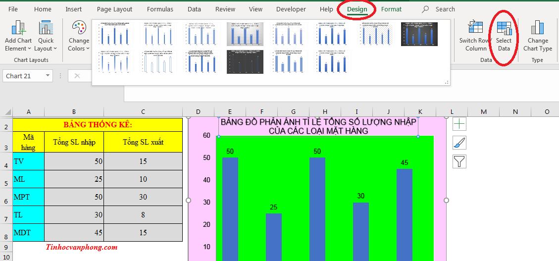 Cách vẽ biểu đồ trong Excel