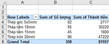 Hướng dẫn sử dụng Pivot Table