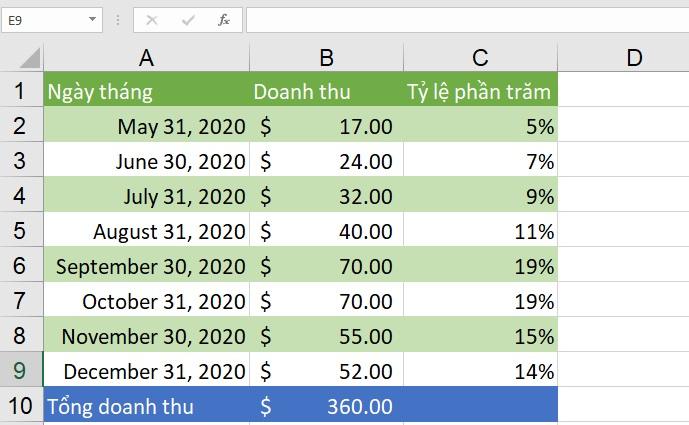 cong-thuc-va-chuc-nang-cell-o-excel-2019 Bài 05: Tìm hiểu về ô và dải ô trong Excel 2019