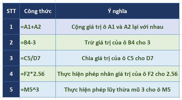 tham-chieu-o-excel-2019-4
