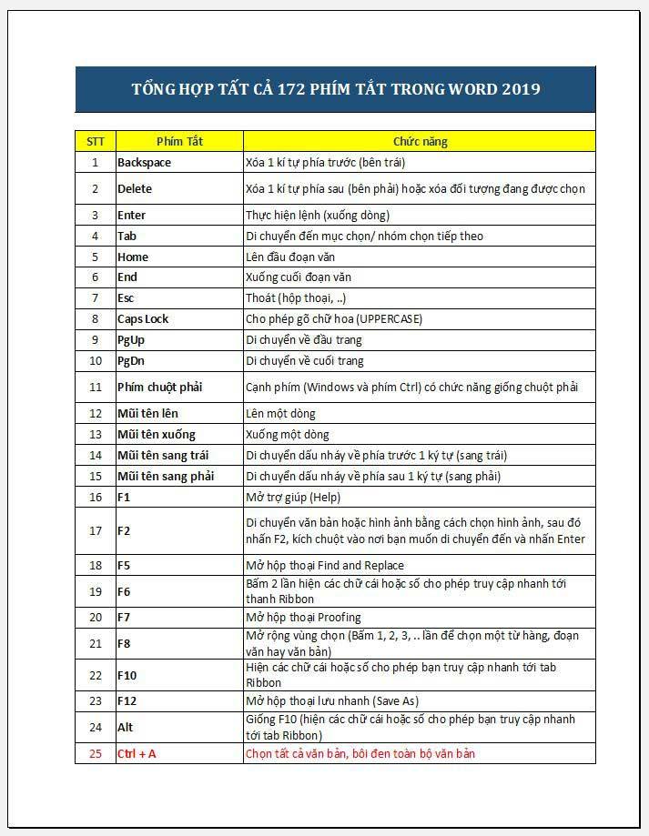 thay-doi-dinh-huong-trang-exxcel-2019-buoc-3