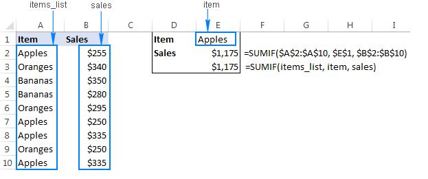 Name range trong Excel