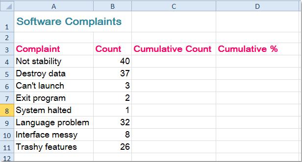 Tạo bảng dữ liệu