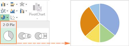 Hướng dẫn vẽ biểu đồ tròn