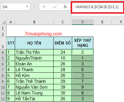Cách sử dụng hàm Rank trong Excel