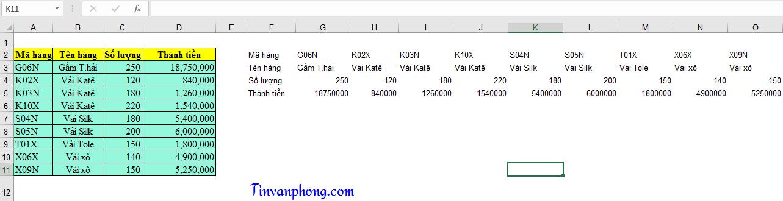 Hướng dẫn sử dụng hàm Transpose trong Excel