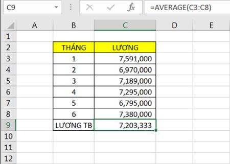 Hướng dẫn sử dụng hàm average