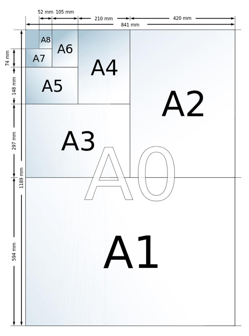 Kích thước khổ giấy A4 là bao nhiêu?